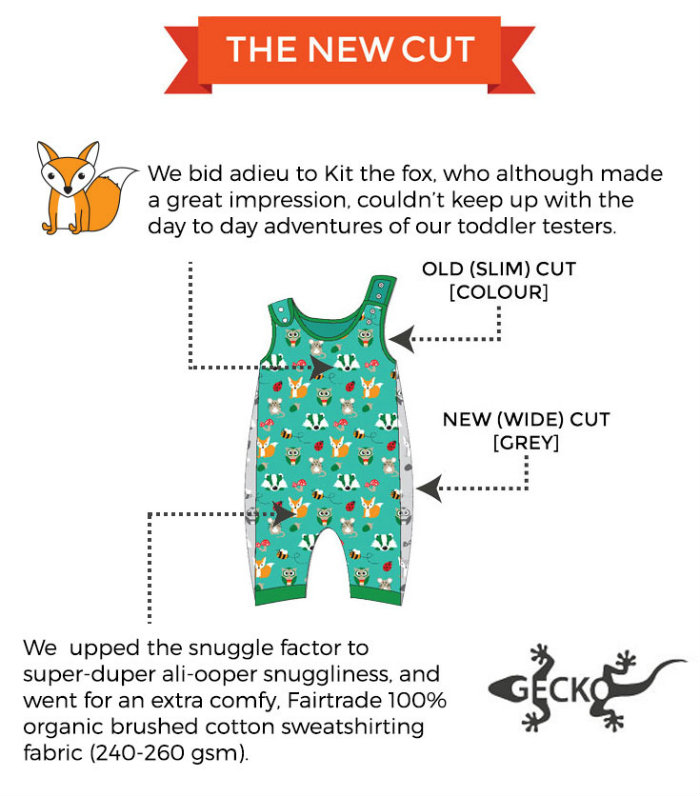 blog gecko new cut